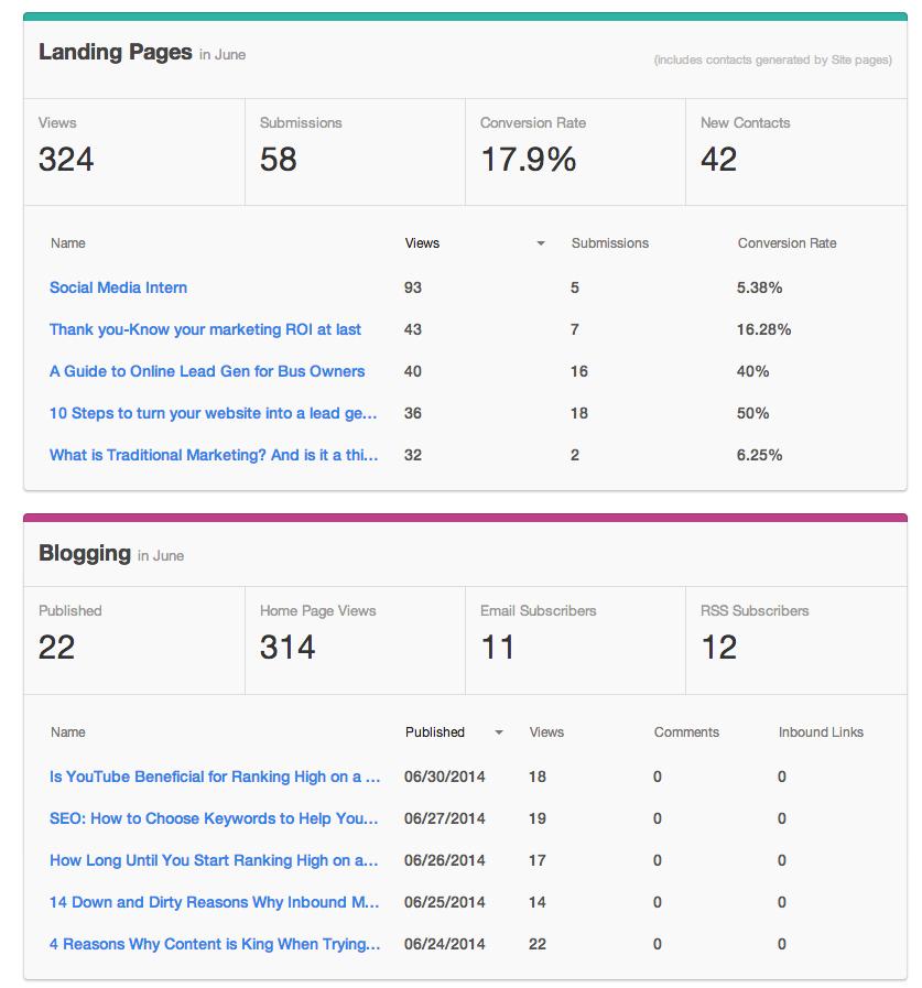 Landing_Page__Blog_June_2014