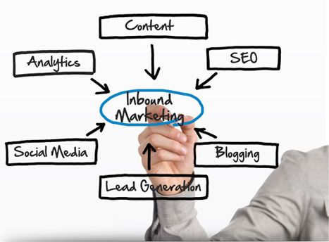 small-business-internet-marketing-2