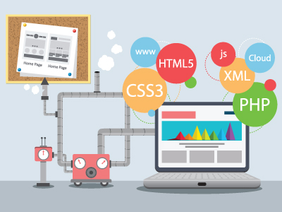 successful-website-more-than-just-design