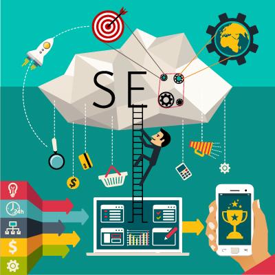 online-lead-generation-where-do-i-start