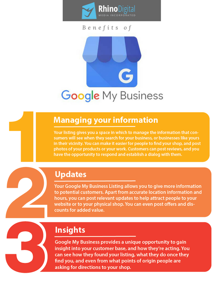 Benefits of Google My Business | Rhino Digital Media