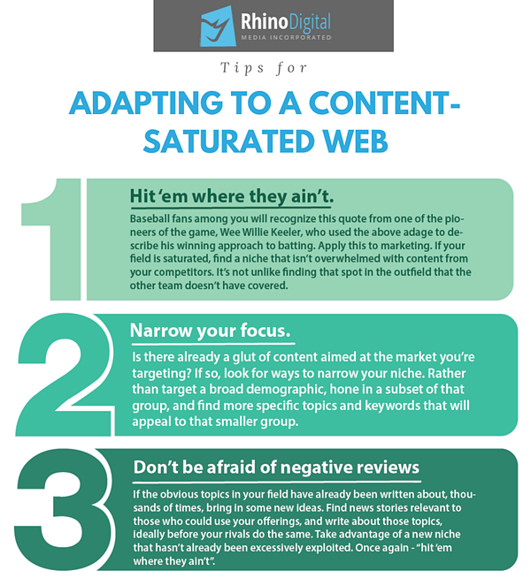 Is Inbound Marketing Saturating Online Content?