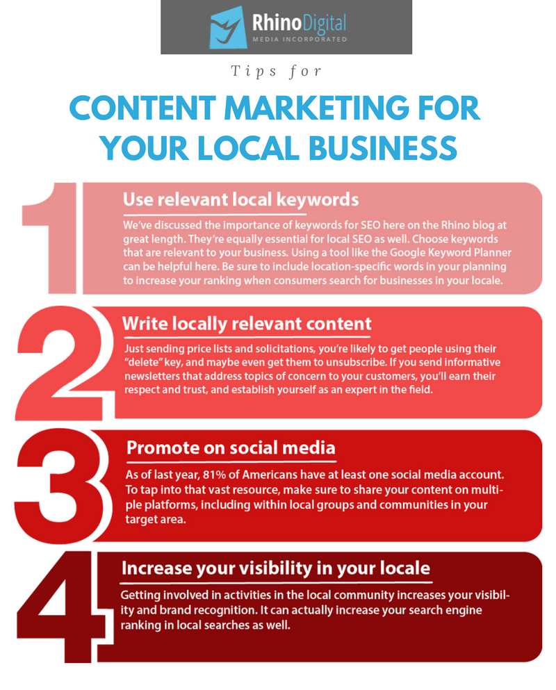 Tips for Content Marketing For Your Local Business | Rhino Digital Media