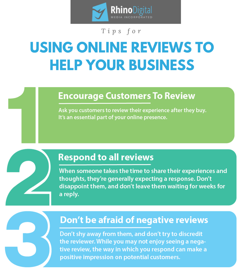 Using Online Reviews To Boost Business | Rhino Digital Media