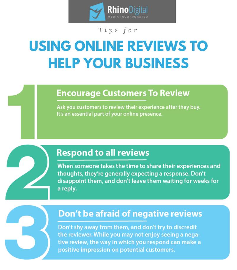 Using Online Reviews To Boost Business   Rhino Digital Media