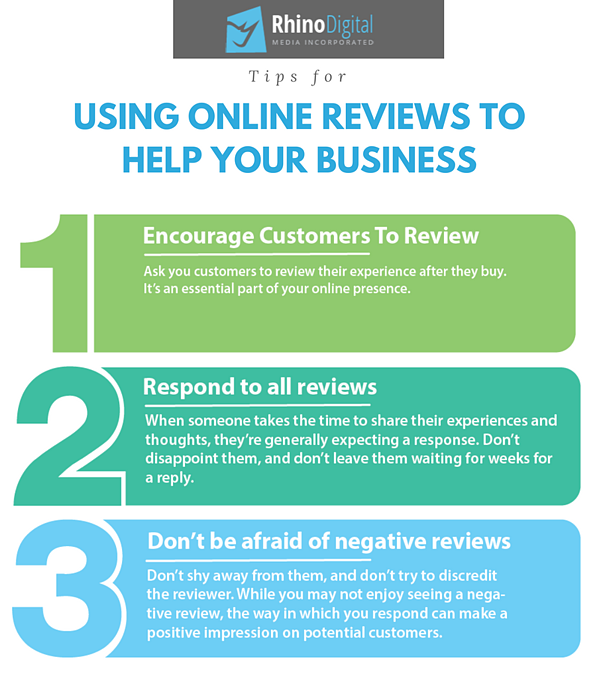Using Online Reviews To Boost Business | Rhino Digital Media