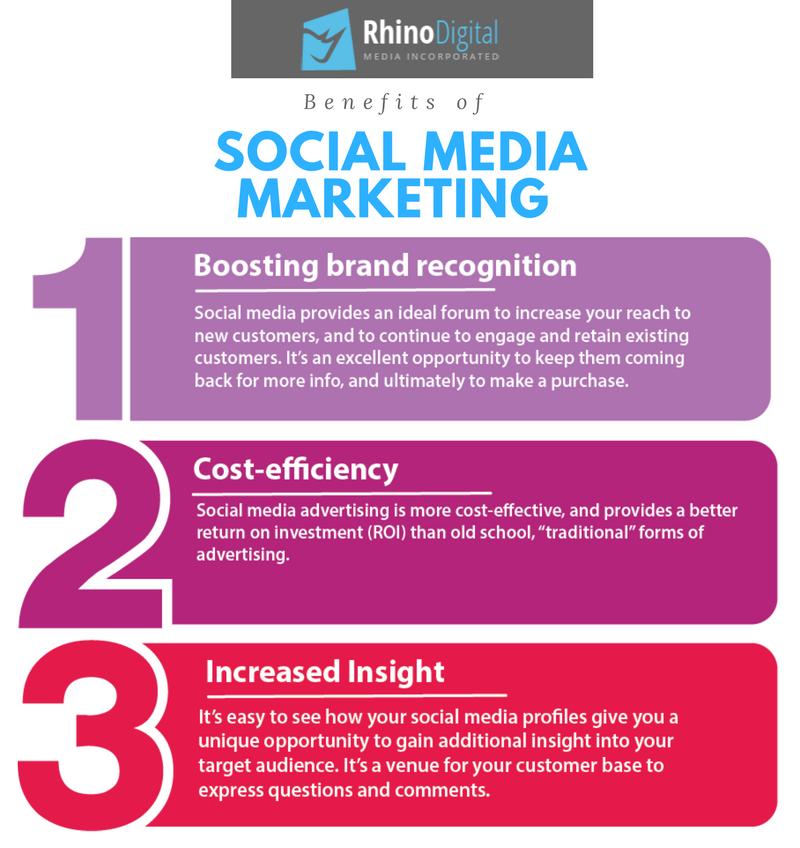 How Can Social Media Help My Business? | Rhino Digital Media.png